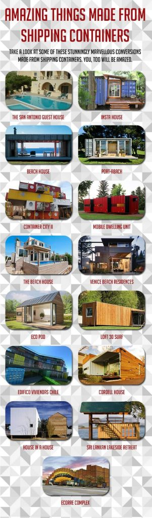 15 Incredible Uses of Shipping Containers