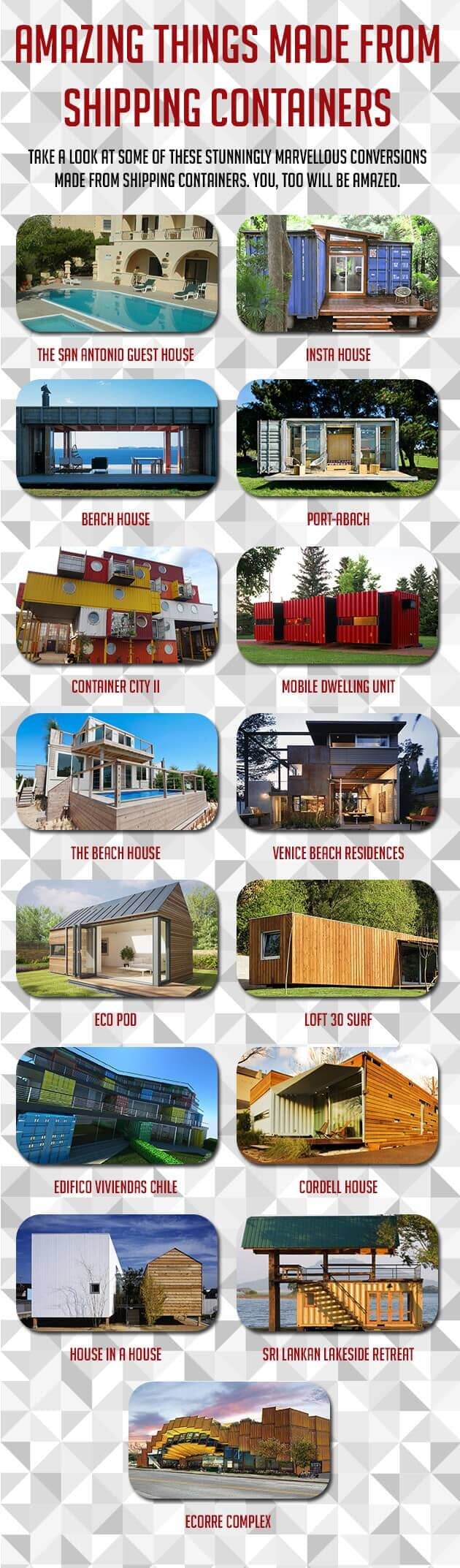 15 Incredible Uses of Shipping Containers.